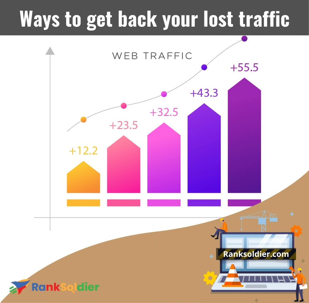Ways to get back your lost traffic