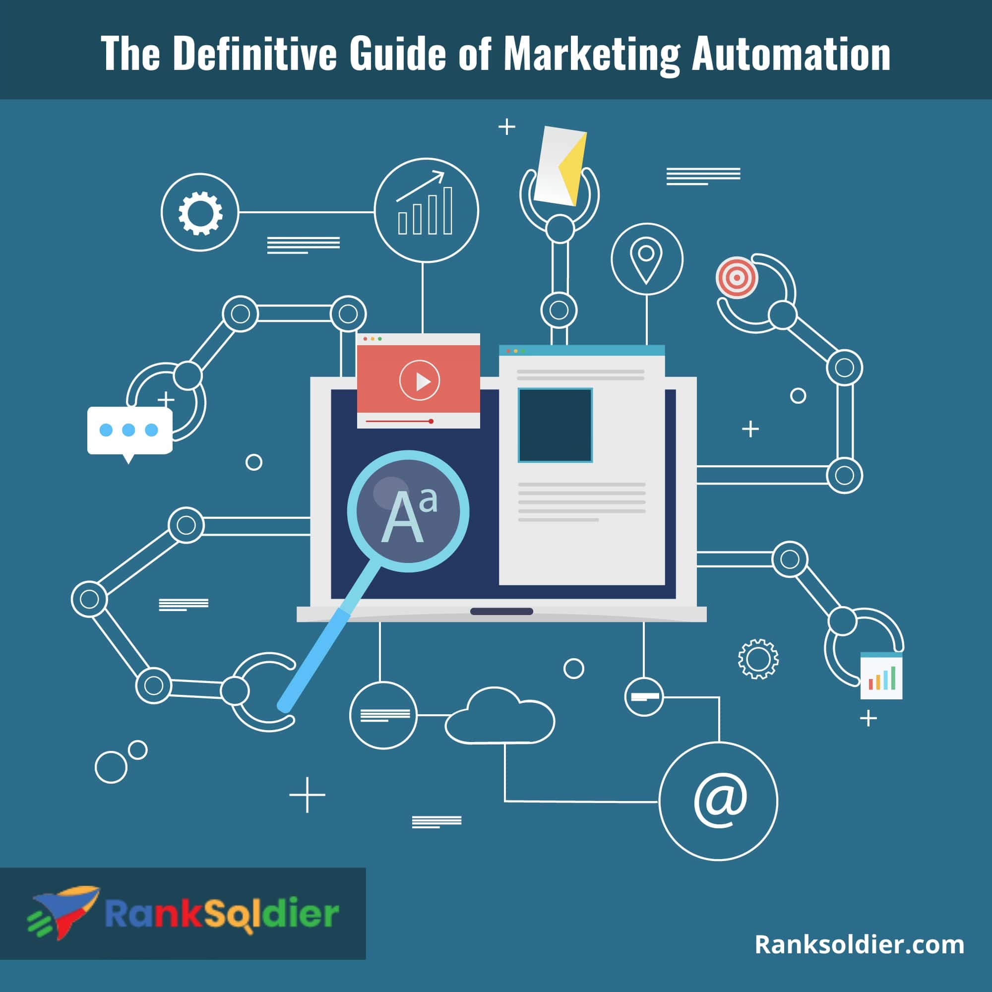 The Definitive Guide of Marketing Automation