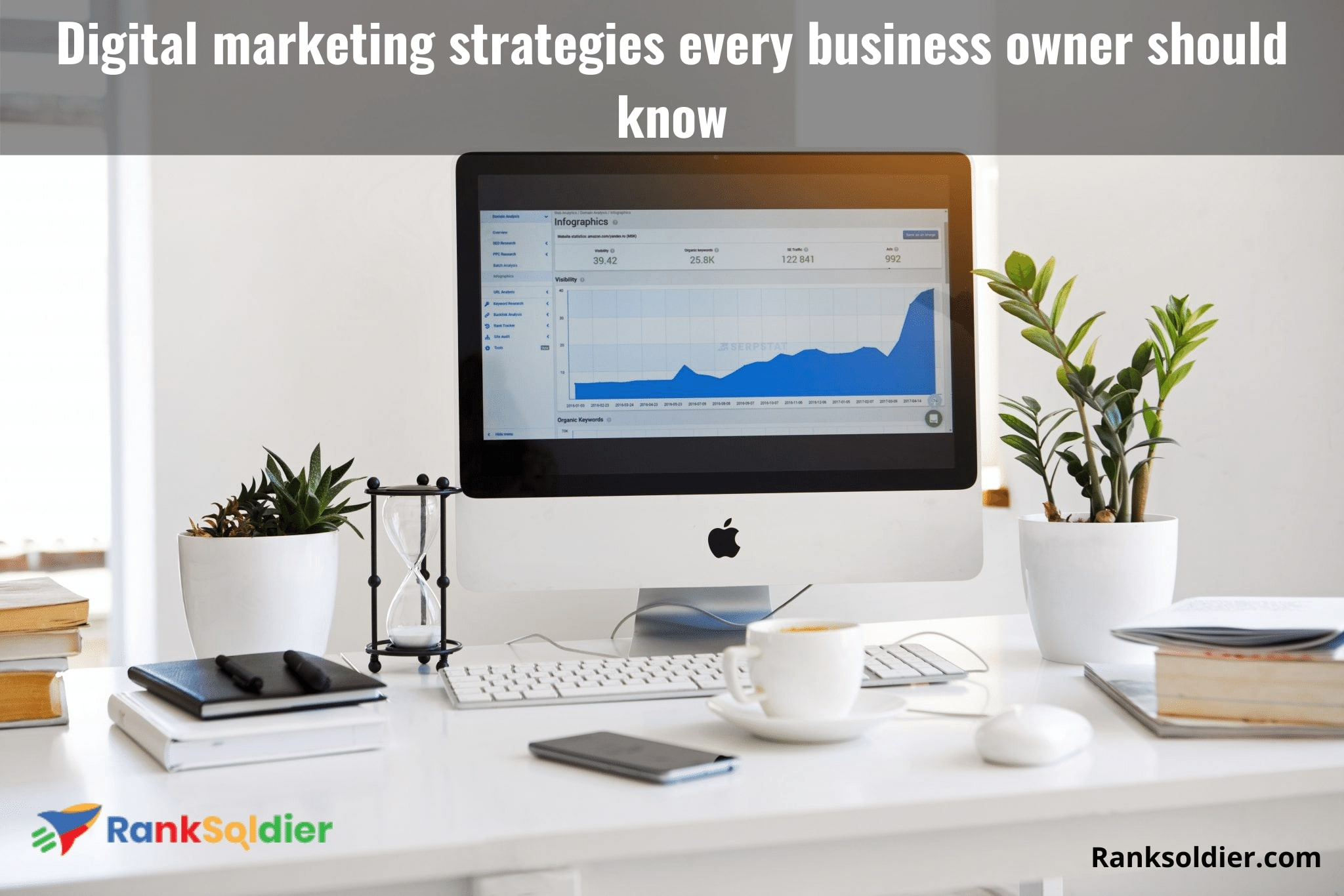 Digital marketing strategies every business owner should know