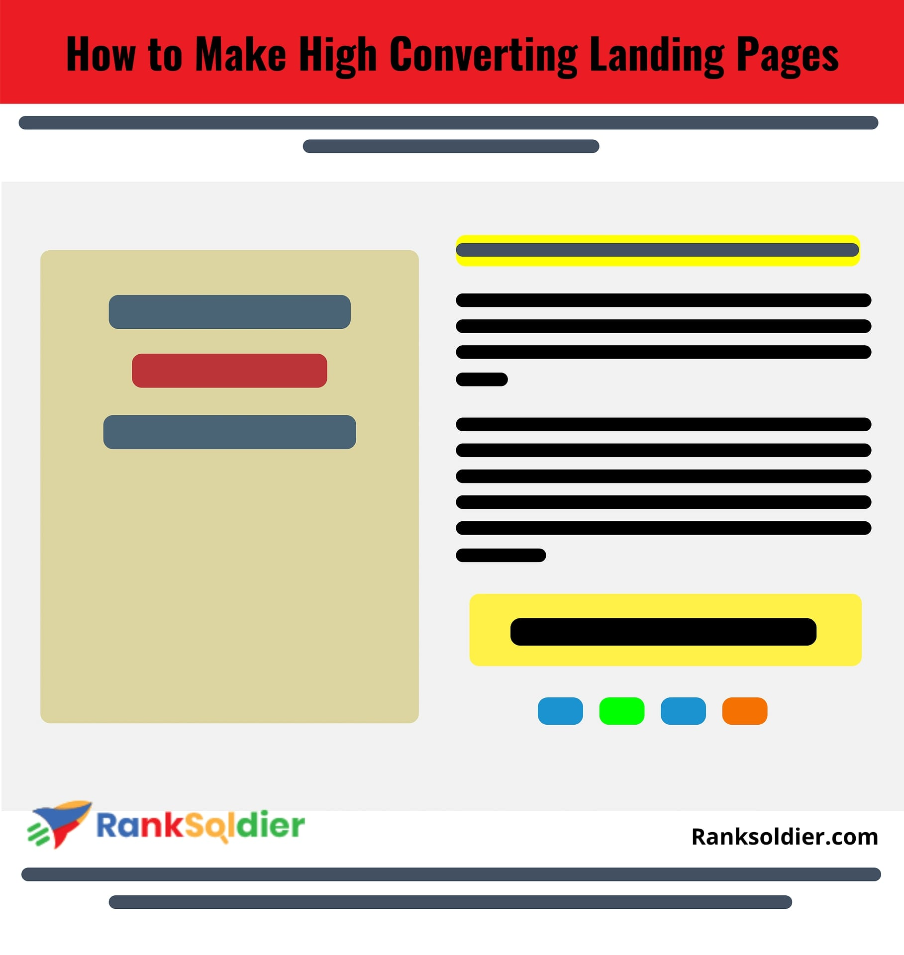 How to Make High Converting Landing Pages