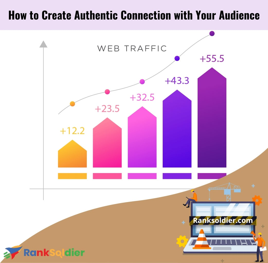 How to Create Authentic Connection with Your Audience